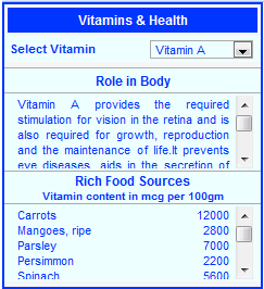 Vitamins - Role and Food Sources